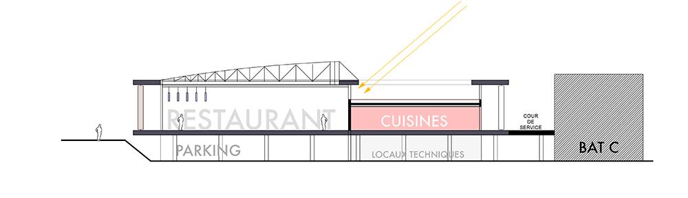 Restaurant Longjumeau de 2016 Dupont Nicolay Architectes Ingénierie